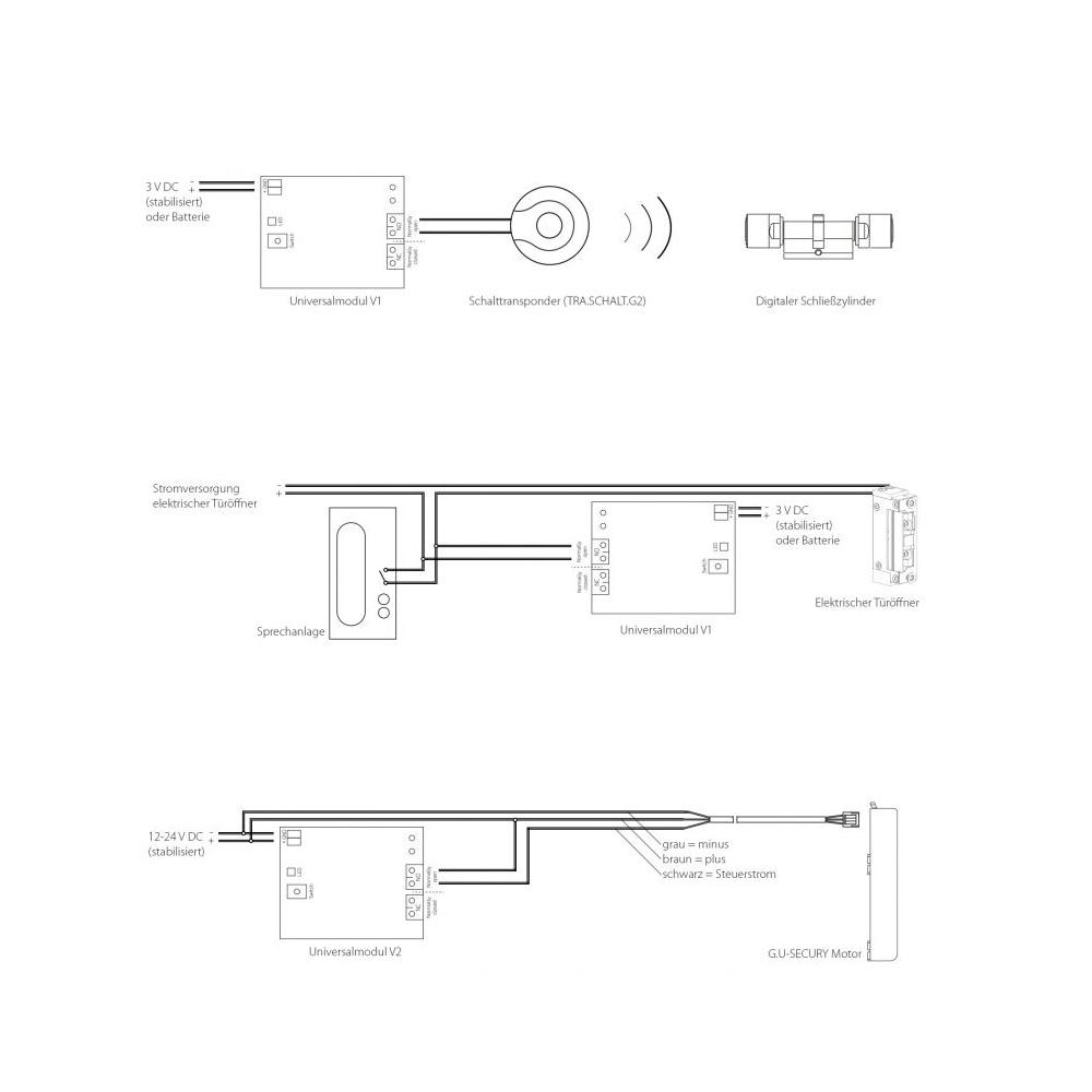 Danalock - Universal module V1 - BTUMV1 - ModiTech Webshop