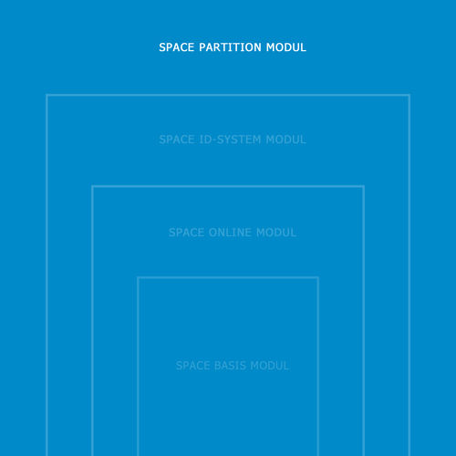 SALTO - ProAccess SPACE Software - Partition-Modul - SPAPART